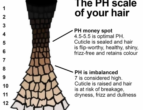 Understanding PH and your hair